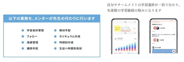 スクールアプリ画面