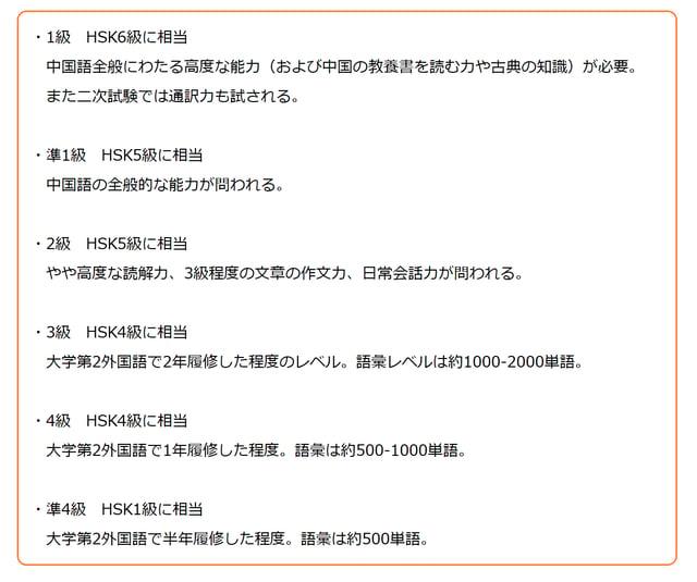 中国語試験
