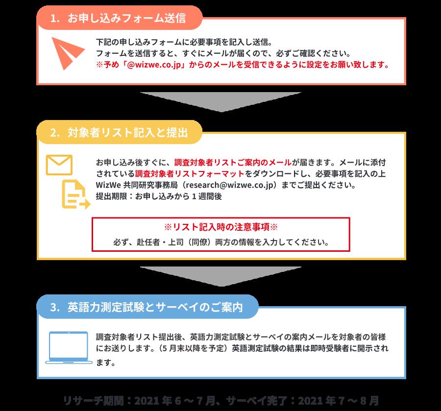 210219_白木教授共同研究キャンペーン-1
