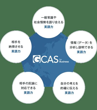GCAS_キービジュアル