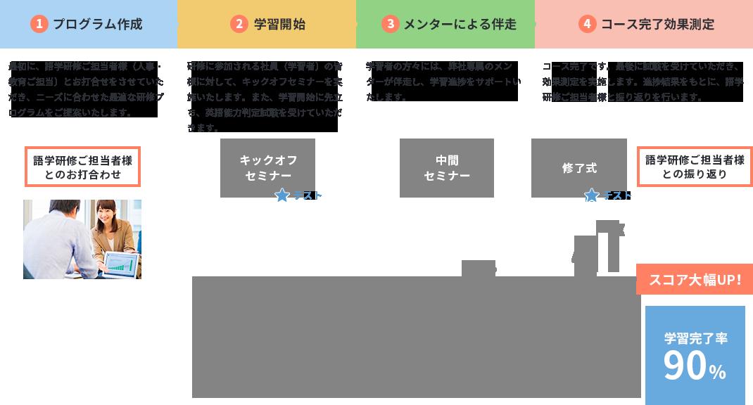 flow-illust