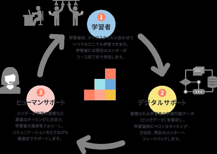 structure-illust